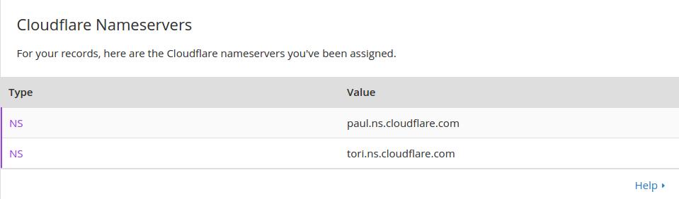 CloudFlare сервера DNS