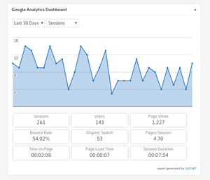 Google Analytics пример