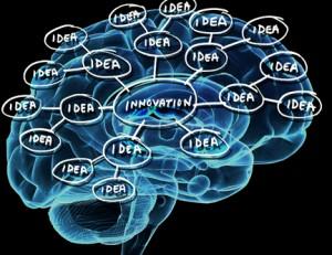 Mind Map scheme