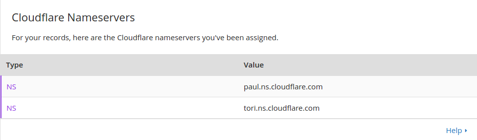 An example of Cloudflare DNS addresses
