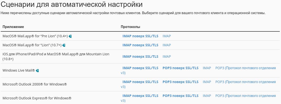Управление почтовыми ящиками cPanel