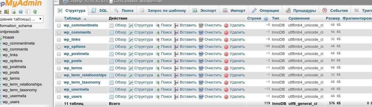 Восстановление пароля к WordPress