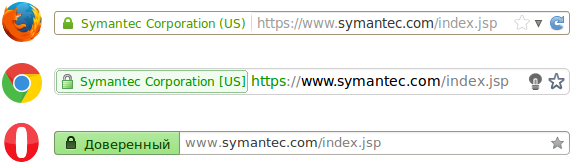 Green SSL string in browsers - unihost.com